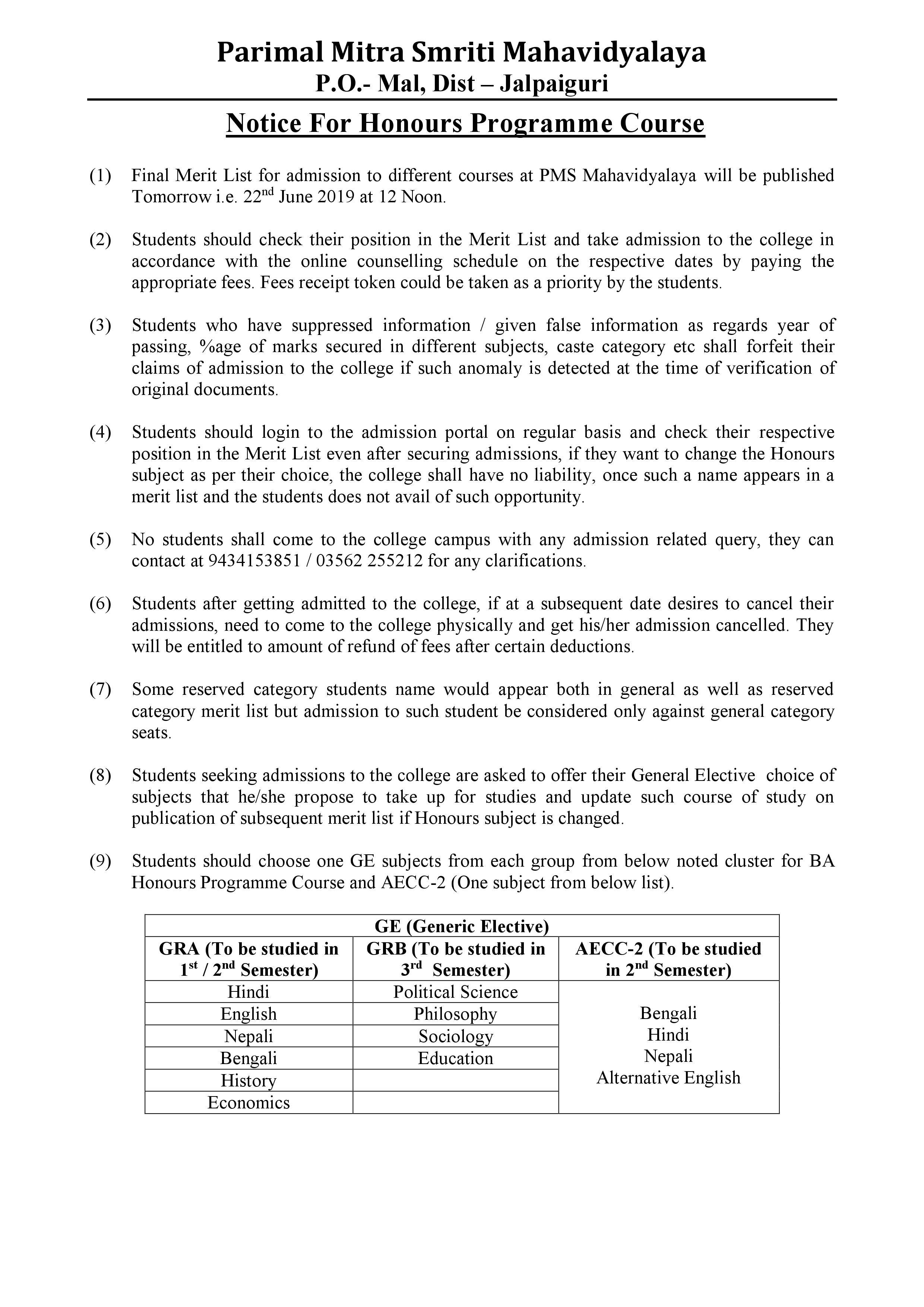 Final Merit List Admission